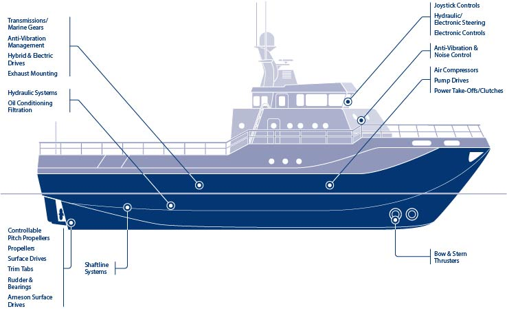 Work Boat Diagram 0518